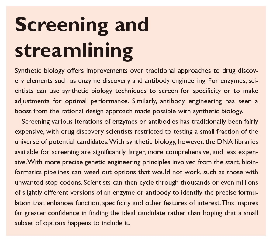 Figure 6 Screening and streamlining, synthetic biology offers improvements