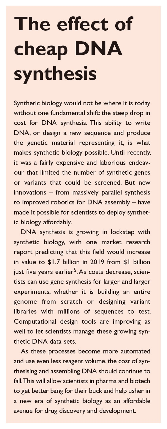 Figure 7 The effect of cheap DNA synthesis