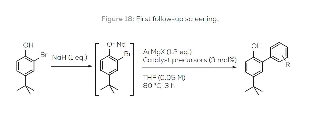 Figure 18 First follow-up screening