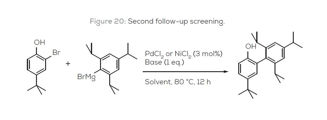 Figure 20 Second follow-up screening