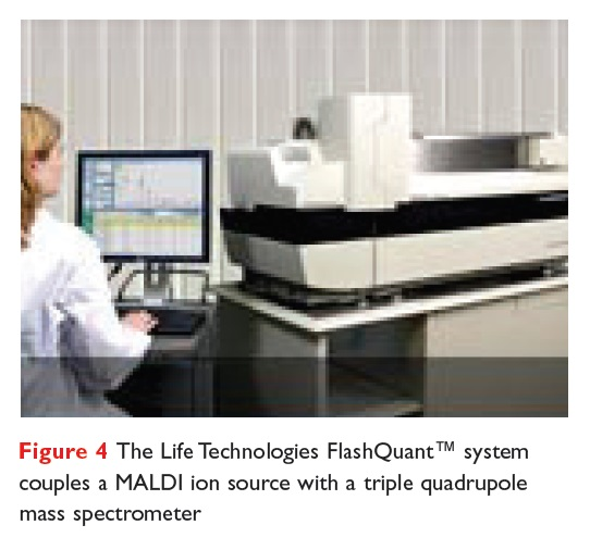Figure 4 The Life Technologies FlashQuant system couples a MALDI ion source with a triple quadrupole mass spectrometer