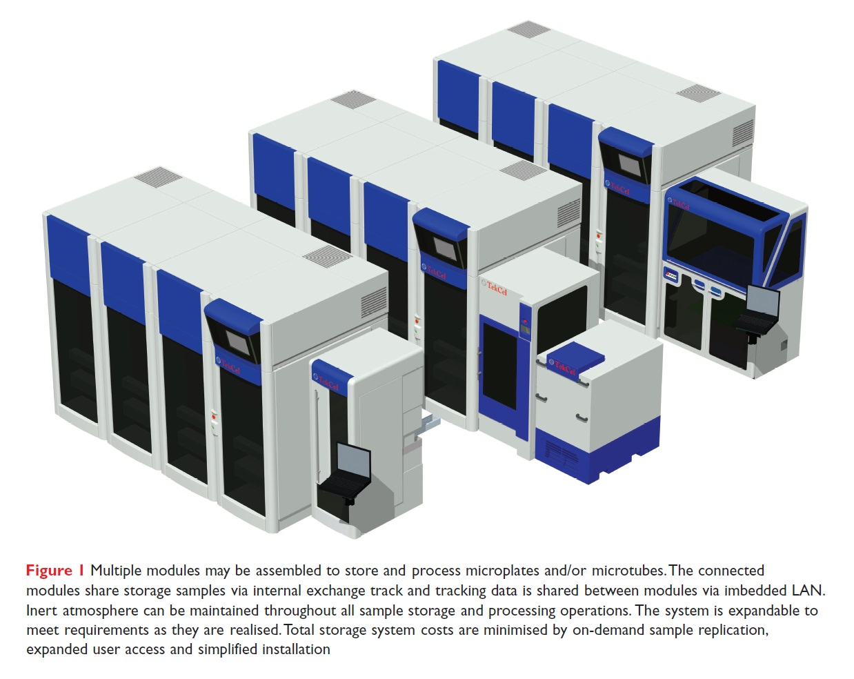 Figure 1 Multiple modules may be assembled to store and process microplates and/or microtubes
