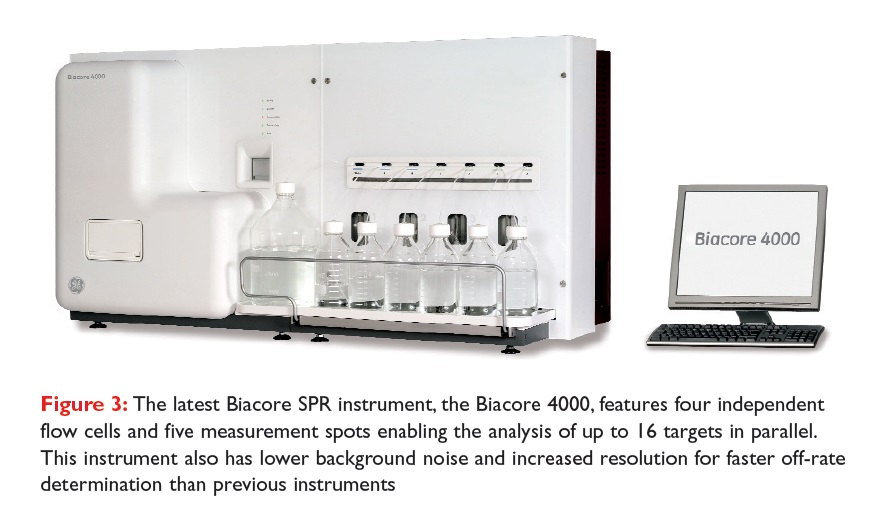 Figure 3 The latest Biacore SPR instrument, the Biacore 4000
