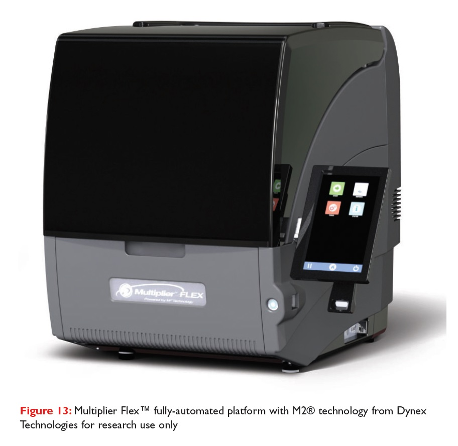 Figure 13 Multiplier Flex fully-automated platform with M2 technology from Dynex Technologies
