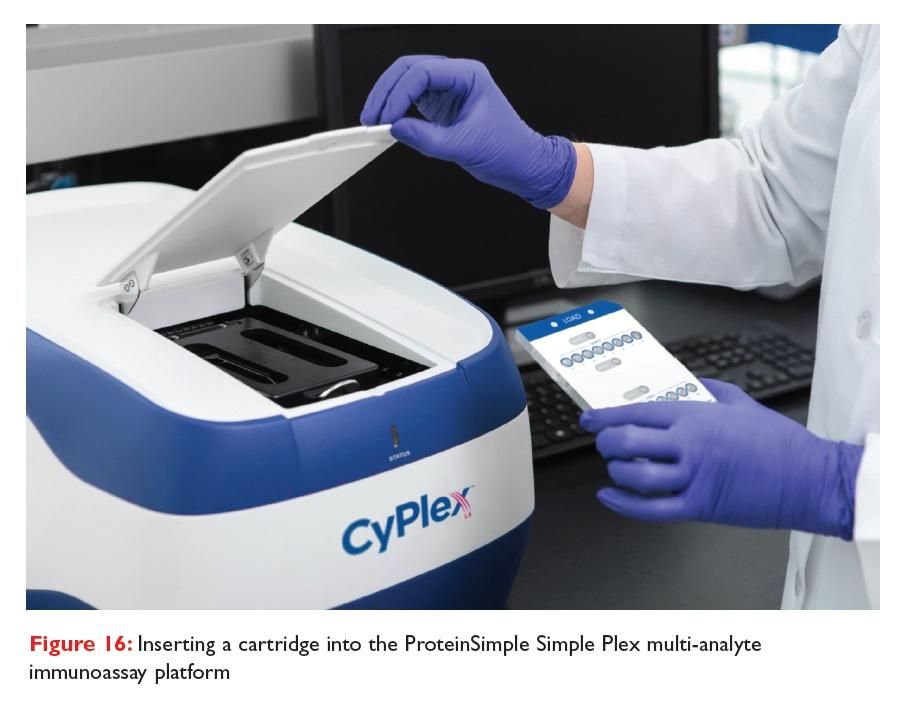Figure 16 Inserting a cartridge into the ProteinSimple Simple Plex multi-analyte immunoassay platform