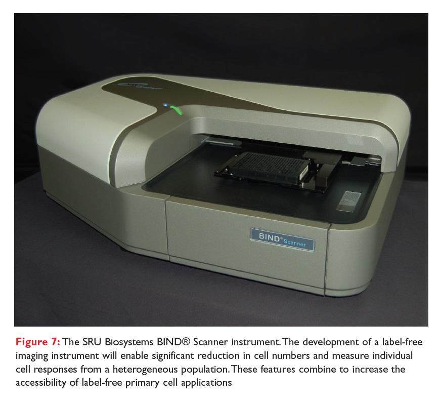 Figure 7 The SRU Biosystems BIND Scanner instrument