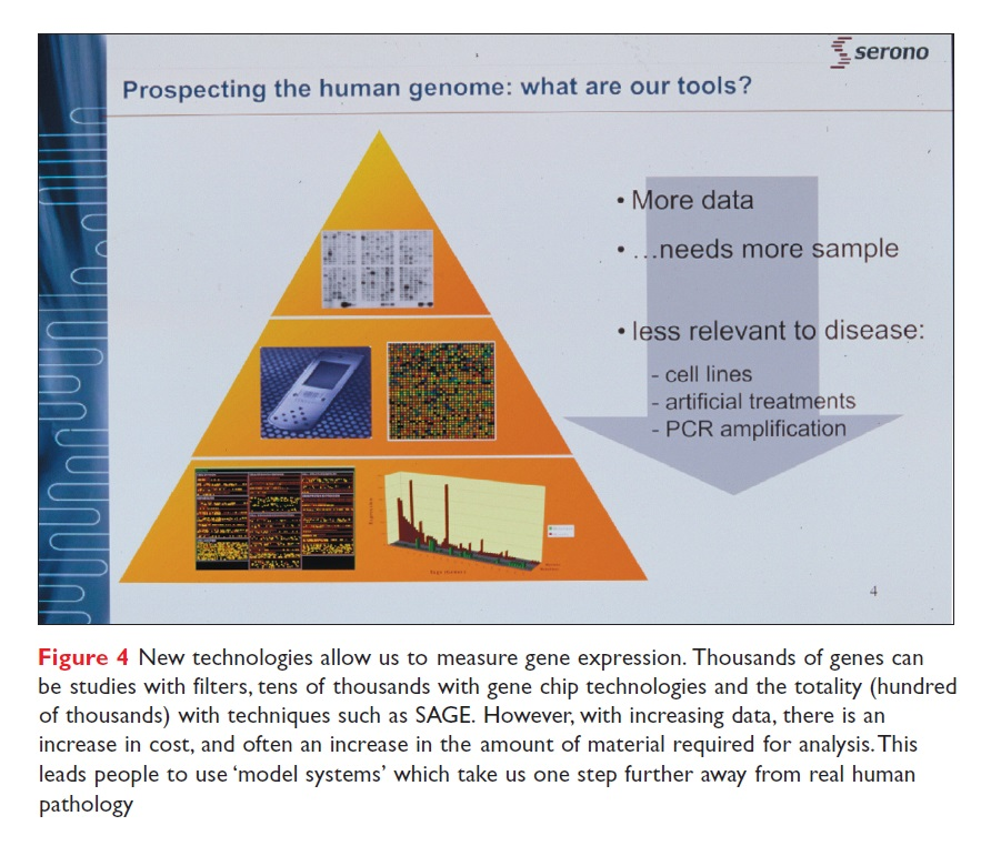 Figure 4 Prospecting the human genome: what are our tools?