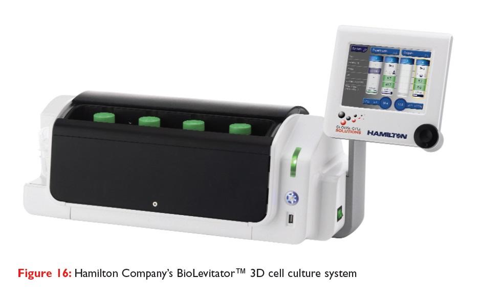 Figure 16 Hamilton Company's BioLevitator 3D cell culture system