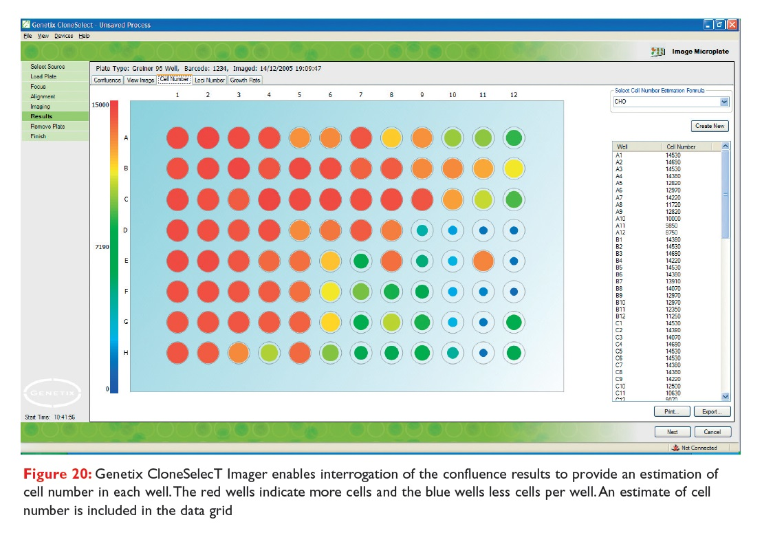 Figure 20 Genetix CloneSelecT Imager enables interrogation of the confluence results to provide an estimation of cell number in each well