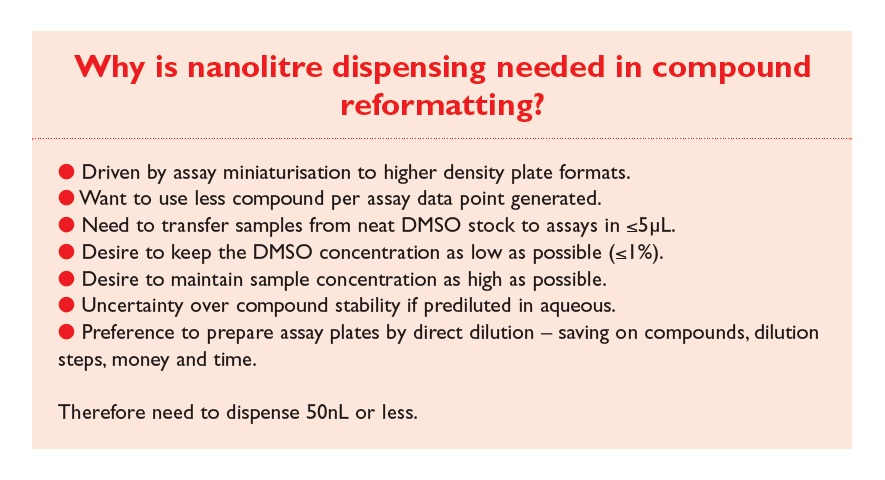 Excerpt 1 Why is nanolitre dispensing needed in compound reformatting?
