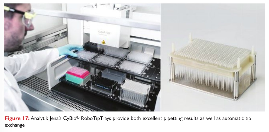 Figure 17 Analytik Jena's CyBio RoboTipTrays provide both excellent pipetting results as well as automatic tip exchange