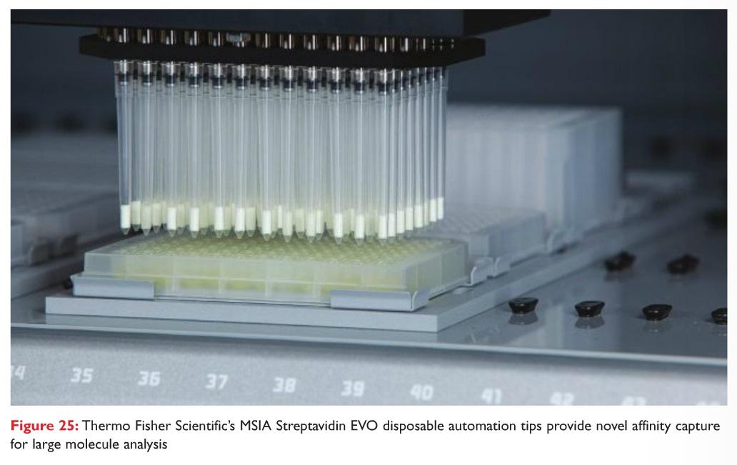 Figure 25 Thermo Fisher Scientific's MSIA Streptavidin EVO disposable automation tips