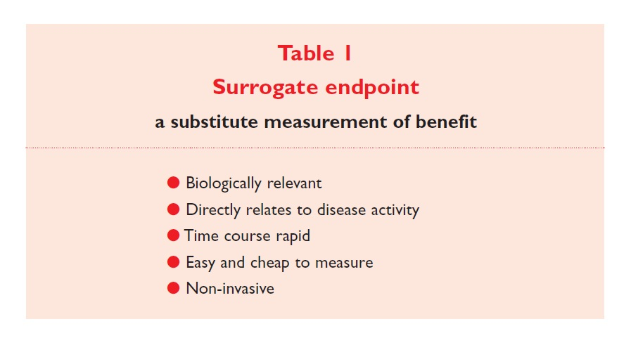 Table 1 Surrogate endpoint, a substitute measurement of benefit