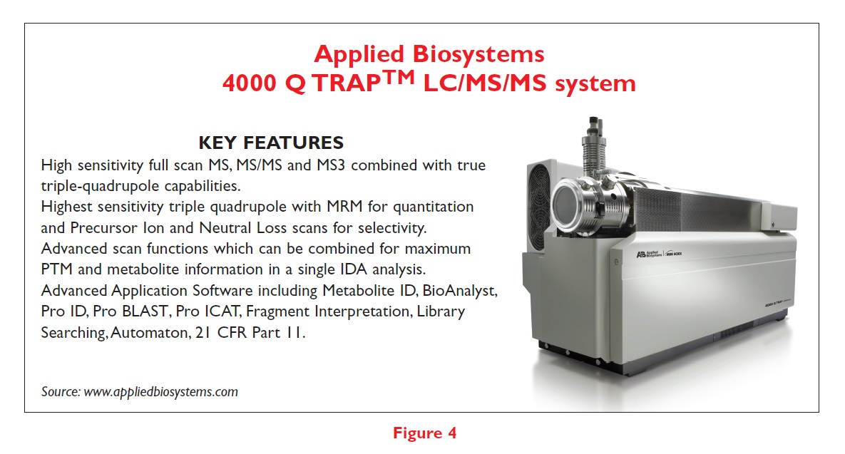 Figure 4 Applied Biosystems 4000 QTRAP LC/MS/MS system