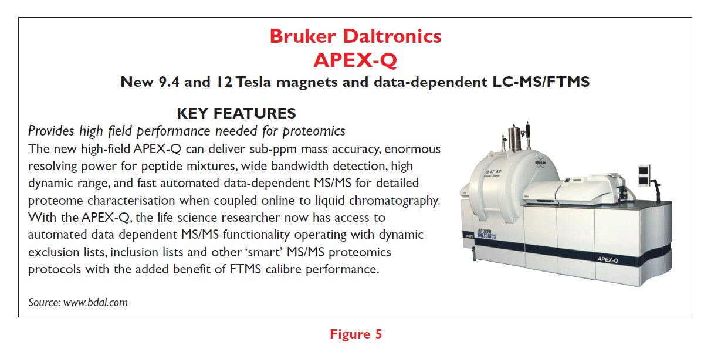 Figure 5 Bruker Daltronics APEX-Q