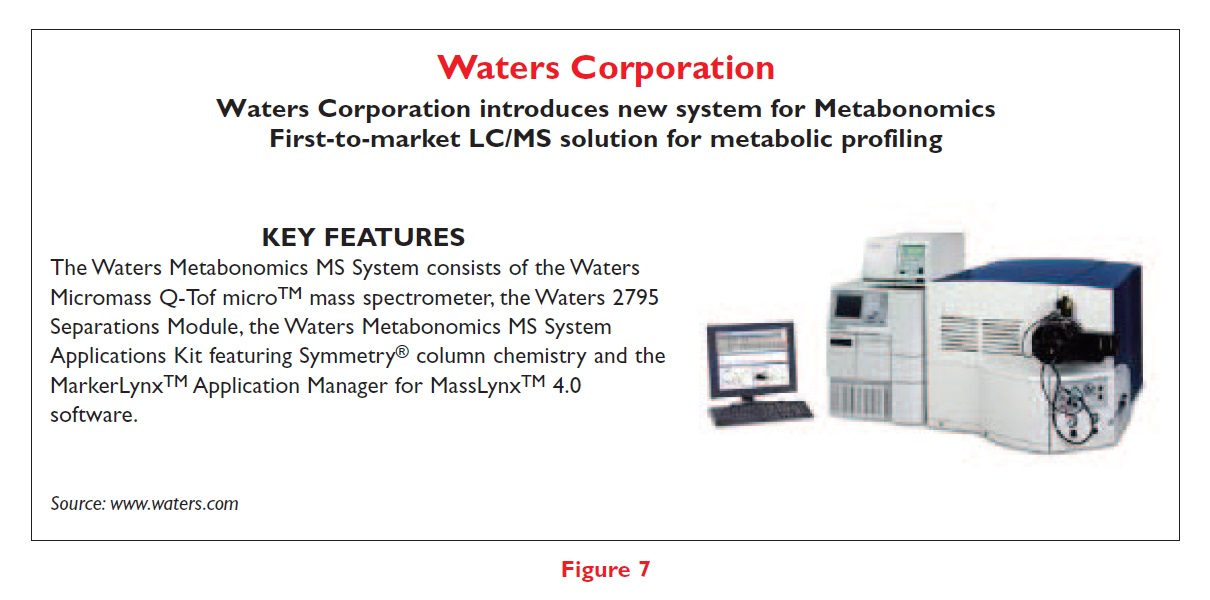 Figure 7 Waters Corporation introduces new system for Metabonomics first-to-market LC/MS solution for metabolic profiling