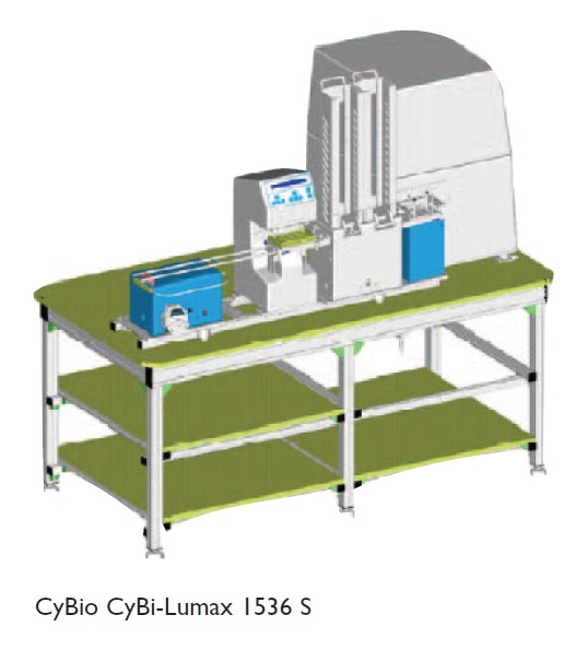 Image 4 CyBio CyBi-Lumax 1536 S