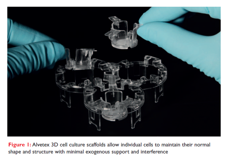 Figure 1 Alvetex 3D cell culture scaffolds