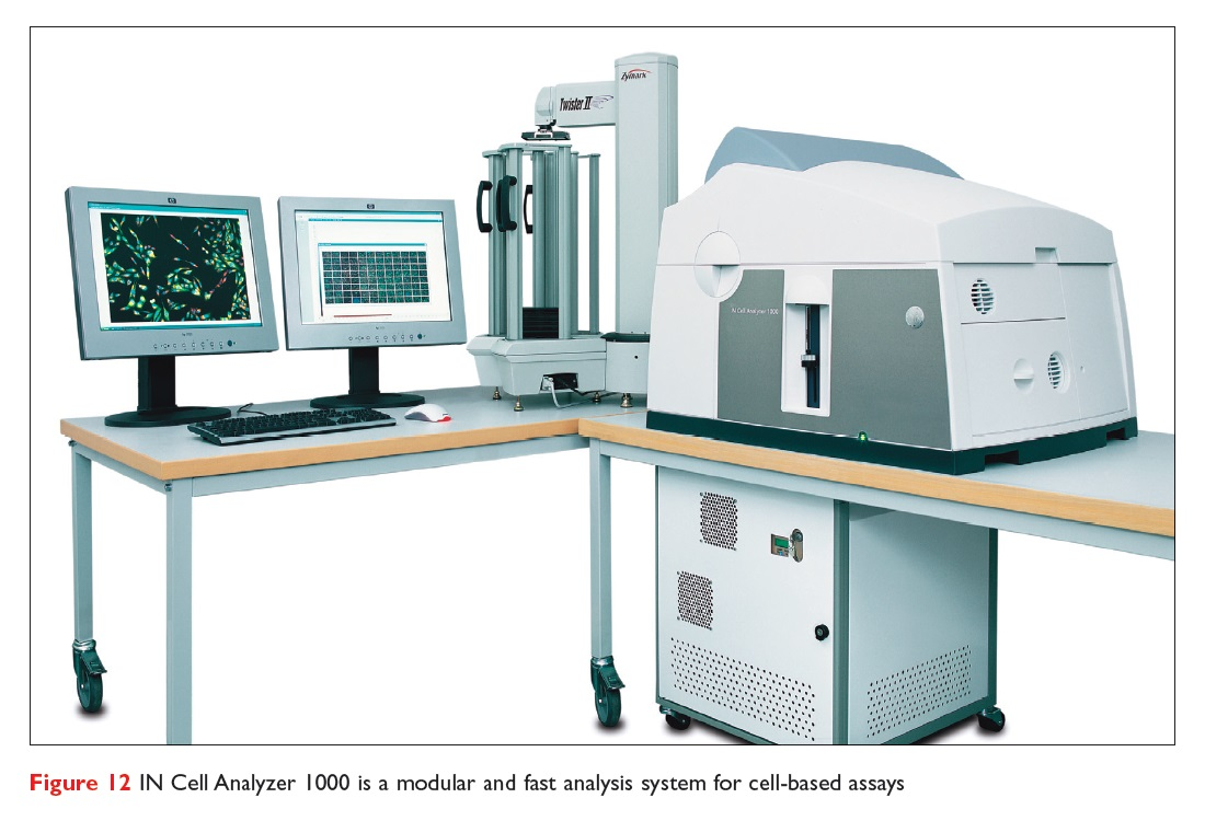 Figure 12 IN Cell Analyzer 1000, is a modular and fast analysis system for cell-based assays