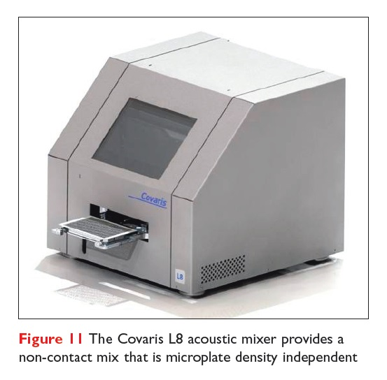 Figure 11 The Covaris L8 acoustic mixer provides a non-contact mix that is microplate density independent