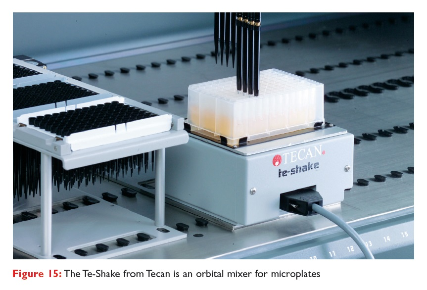 Figure 15 The Te-Shake from Tecan is an orbital mixer for microplates