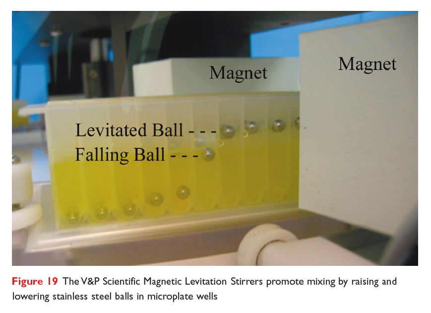 Figure 19 The V&P Scientific Magnetic Levitation Stirrers promote mixing by raising and lowering stainless steel balls in microplate wells