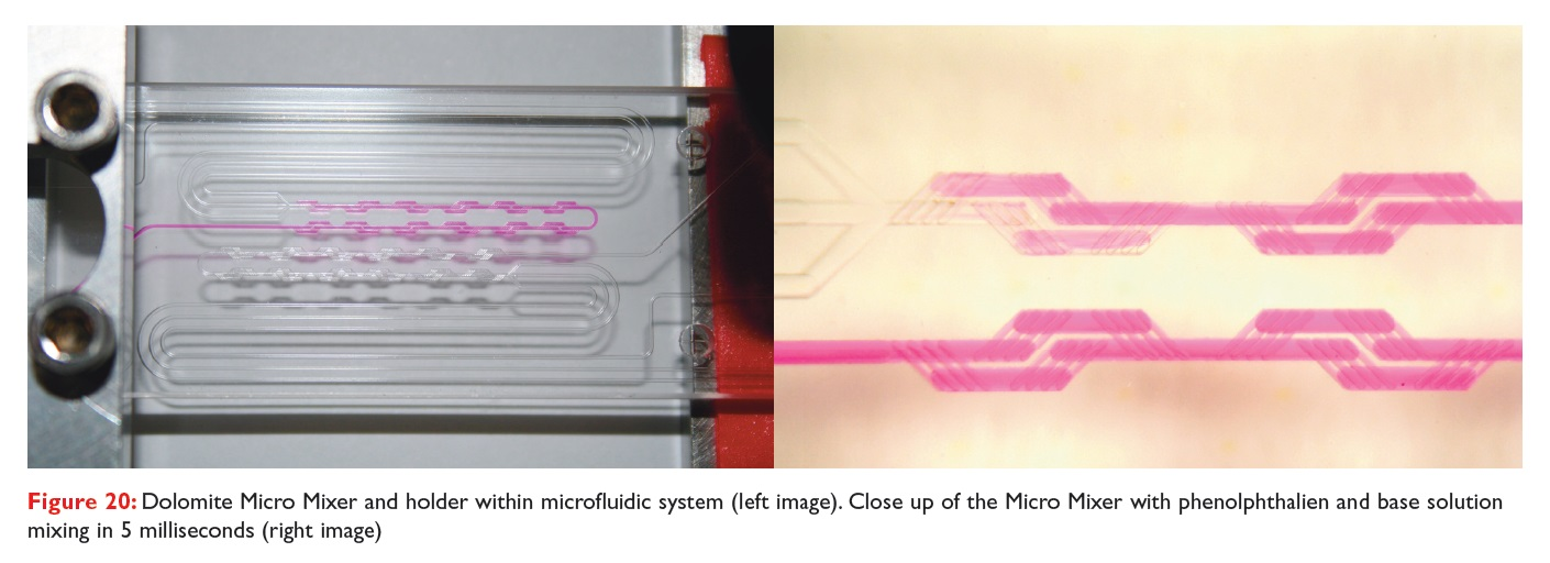Figure 20 Dolomite Micro Mixer and holder within microfluidic system