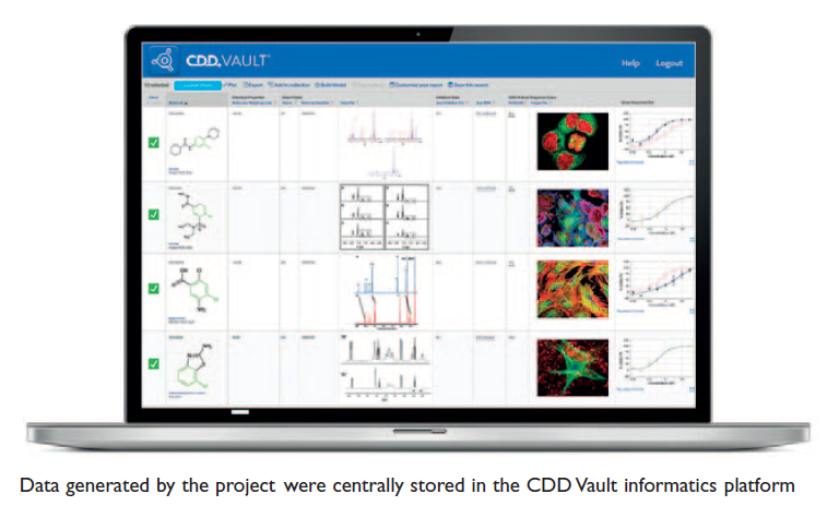Figure 2 Data generated by the project were centrally stored in the CDD Vault informatics platform