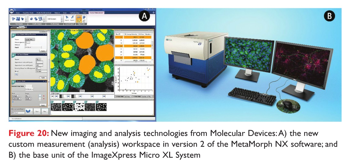 Figure 20 New imaging and analysis technologies from Molecular Devices