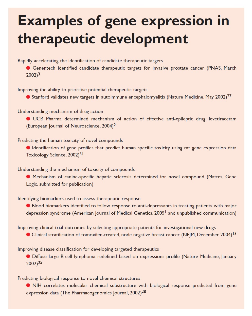 Excerpt 1 Examples of gene expression in therapeutic development
