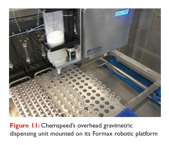 Figure 11 Chemspeed's overhead gravimetric dispensing unit mounted on its Formax robotic platform