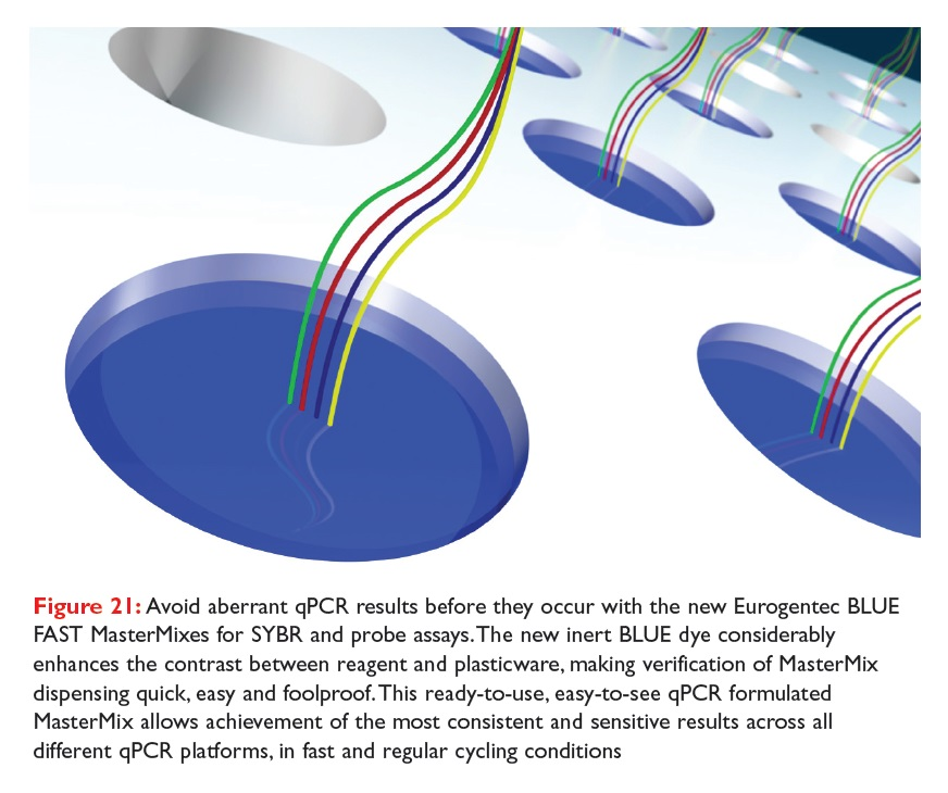 Figure 21 Avoid aberrant qPCR results before they occur with the new Eurogentec BLUE FAST MasterMixes for SYBR and probe assays
