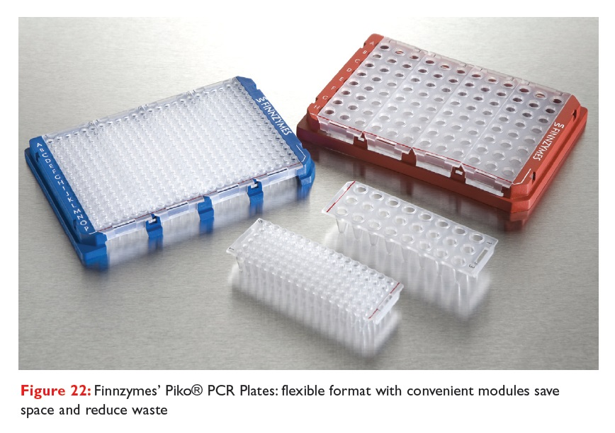 Figure 22 Finnzymes' Piko PCR Plates: flexible format with convenient modules save space and reduce waste