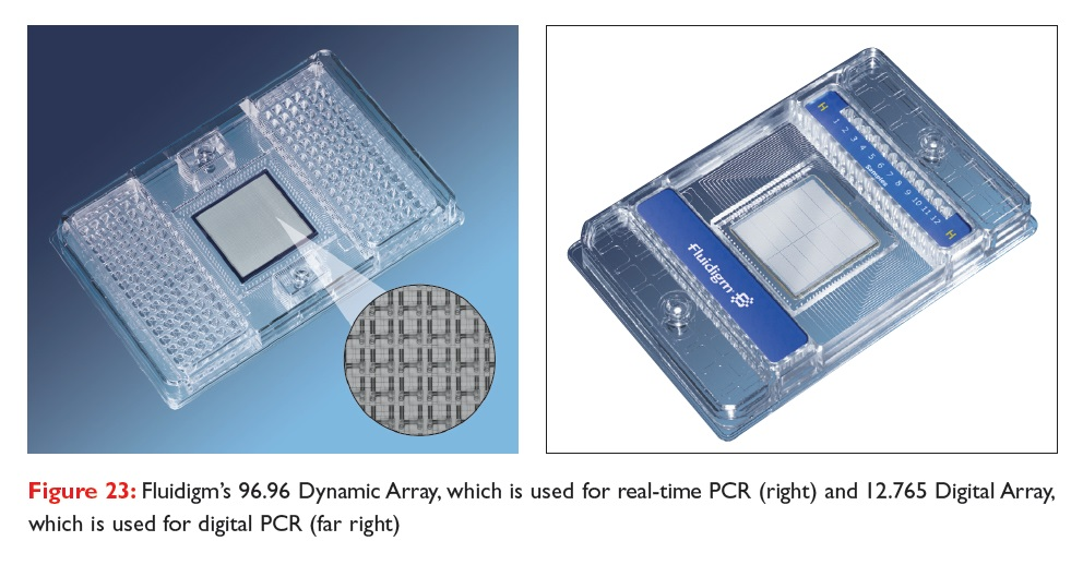 Figure 23 Fluidigm's 96.96 Dynamic Array, which is used for real-time PCR and 12.765 Digital Array, which is used for digital PCR