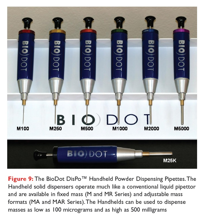 Figure 9 The BioDot DisPo Handheld Powder Dispensing Pipettes