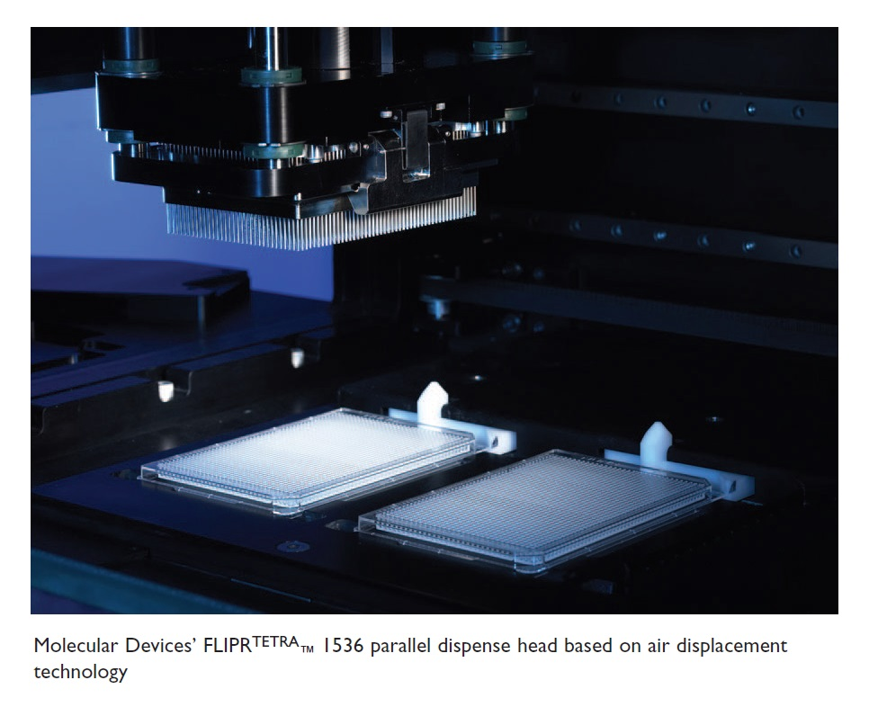 Image 1 Molecular Devices' FLIPRtetra 1536 parallel dispense head based on air displacement technology