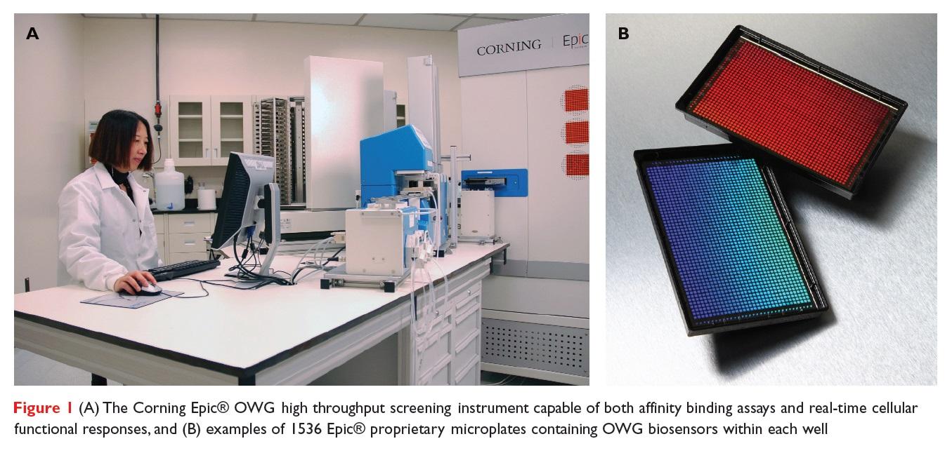 Figure 1 The Corning Epic OWG high throughput screening instrument