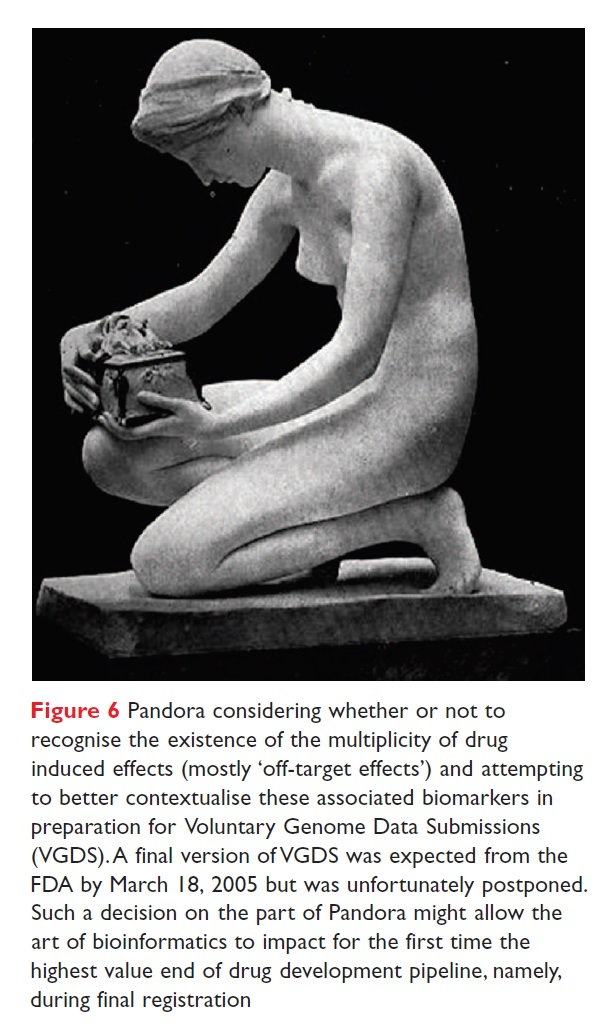 Figure 6 Pandora considering whether or not to recognise the existence of the multiplicity of drug induced effects
