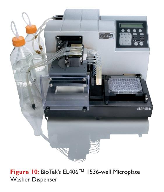 Figure 10 BioTek's EL406 1536-well Microplate Washer Dispenser
