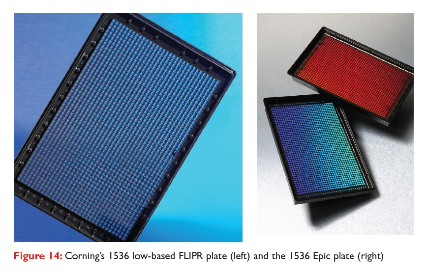 Figure 14 Corning's 1536 low-based FLIPR plate and the 1536 Epic plate