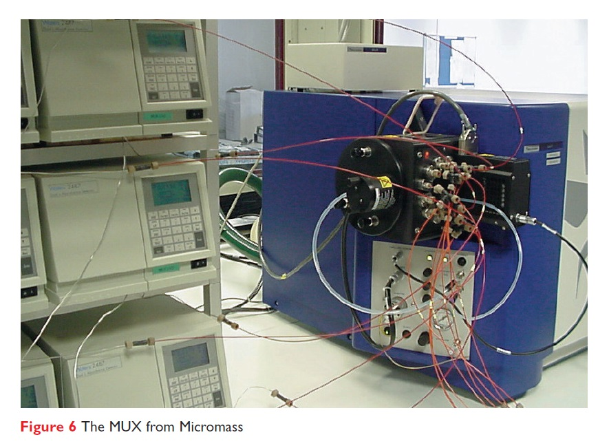 Figure 6 The MUX from Micromass