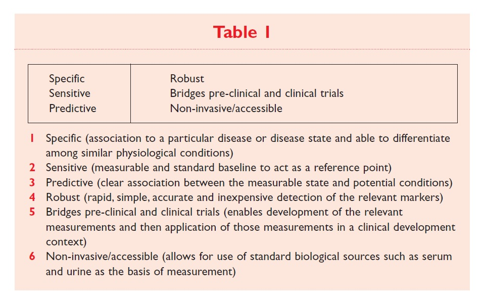 Table 1 Showing Specific, Sensitive, Predictive, Robust, Bridges pre-clinical and clinical trials, and non-incasive/accessible