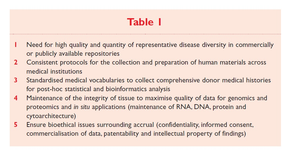 Table 1 Need for quality, consistent protocols, standardised medical vocabularies, integrity of tissue, bioethical issues