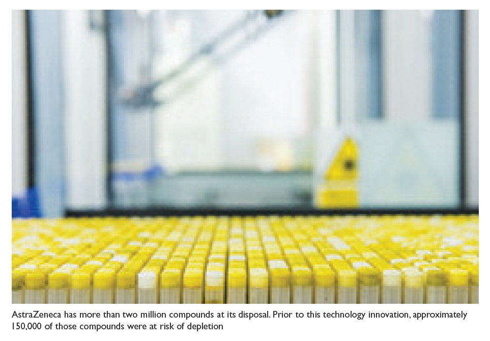 Image 1 Astrazeneca has more than 2 million compounds at its disposal. Prior to this technology innovation, approximately 150,000 of those compounds were at risk of depletion