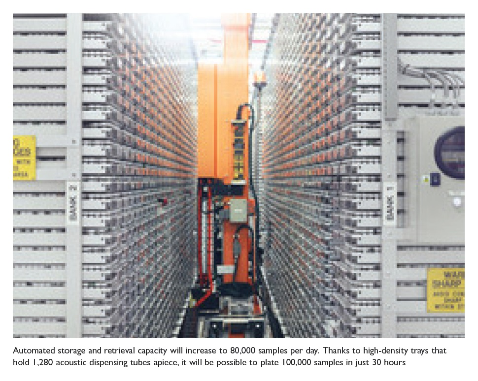 Image 3 Automated storage and retrieval capacity will increase to 80,000 samples per day.