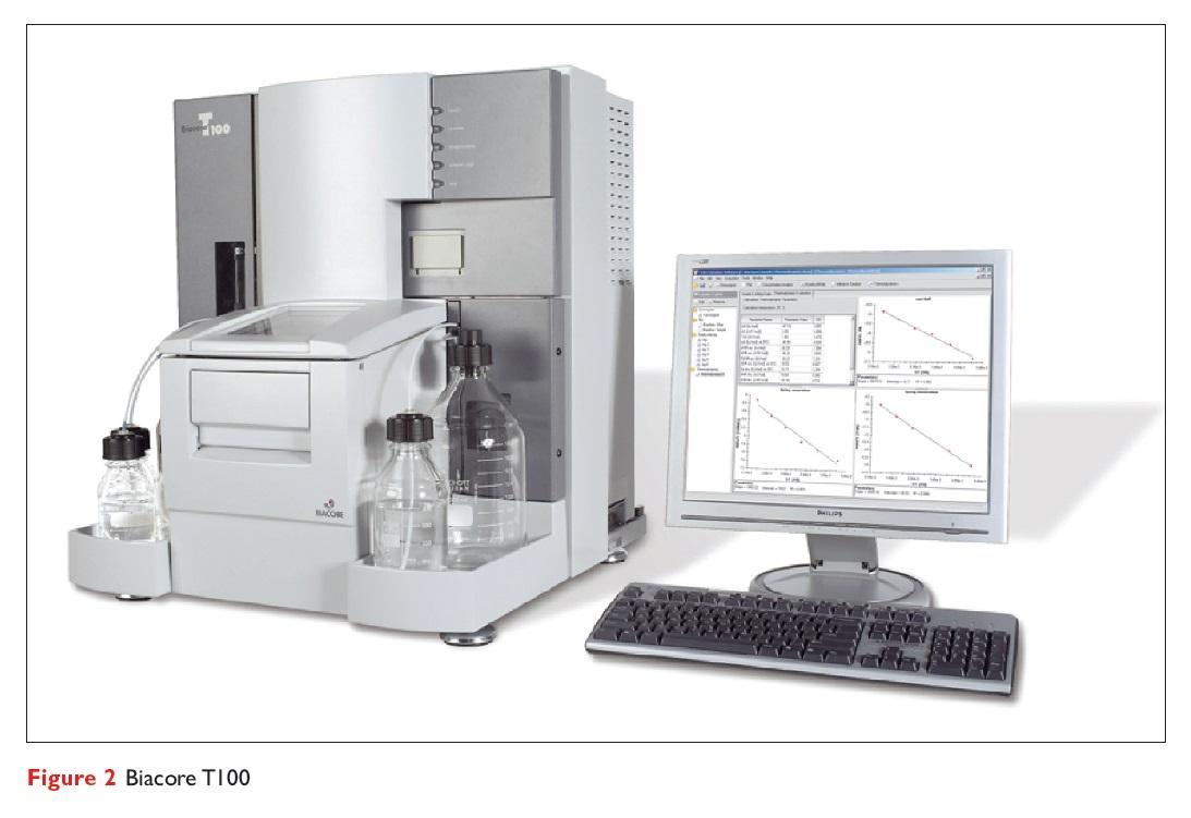 Figure 2 Bioacore T100