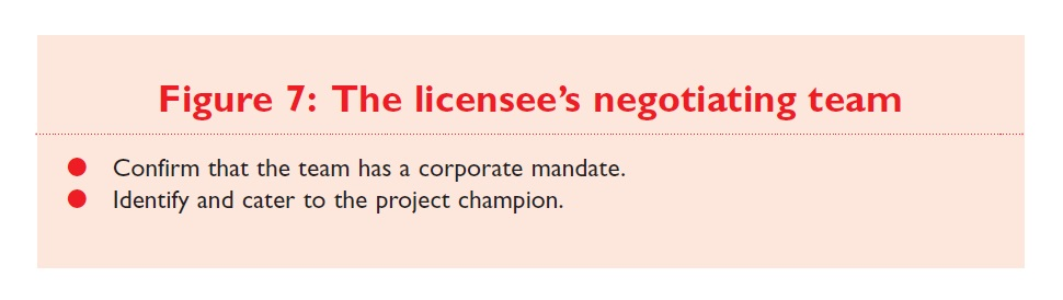Figure 7 The licensee's negotiating team