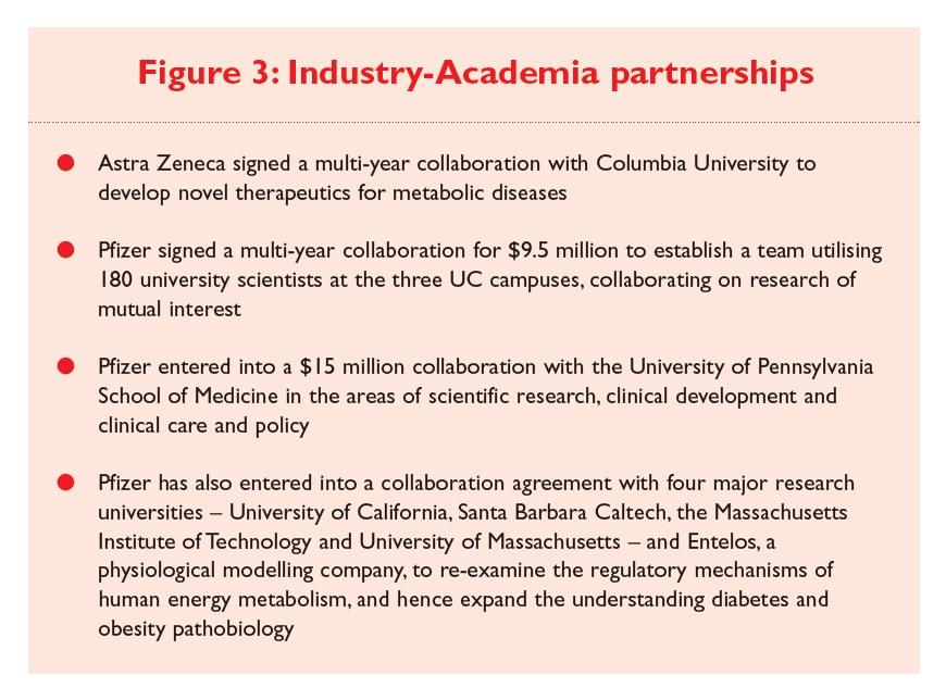 Figure 3 Industry-Academia partnerships