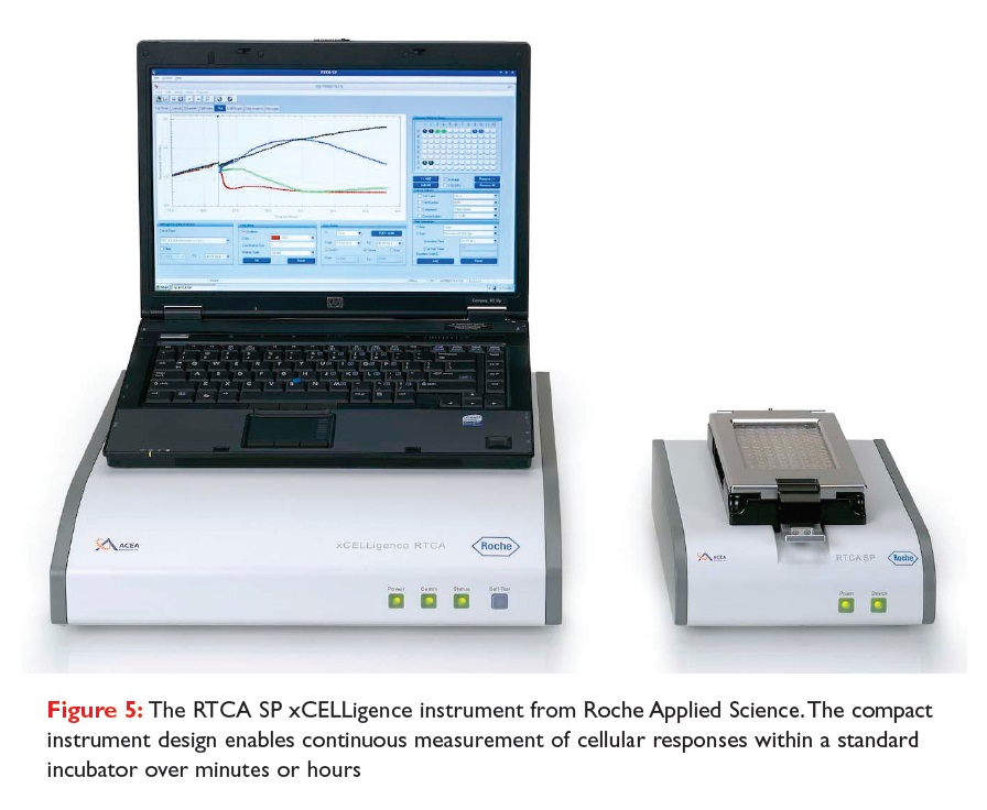 Figure 5 The RTCA SP xCELLigence instrument from Roche Applied Science