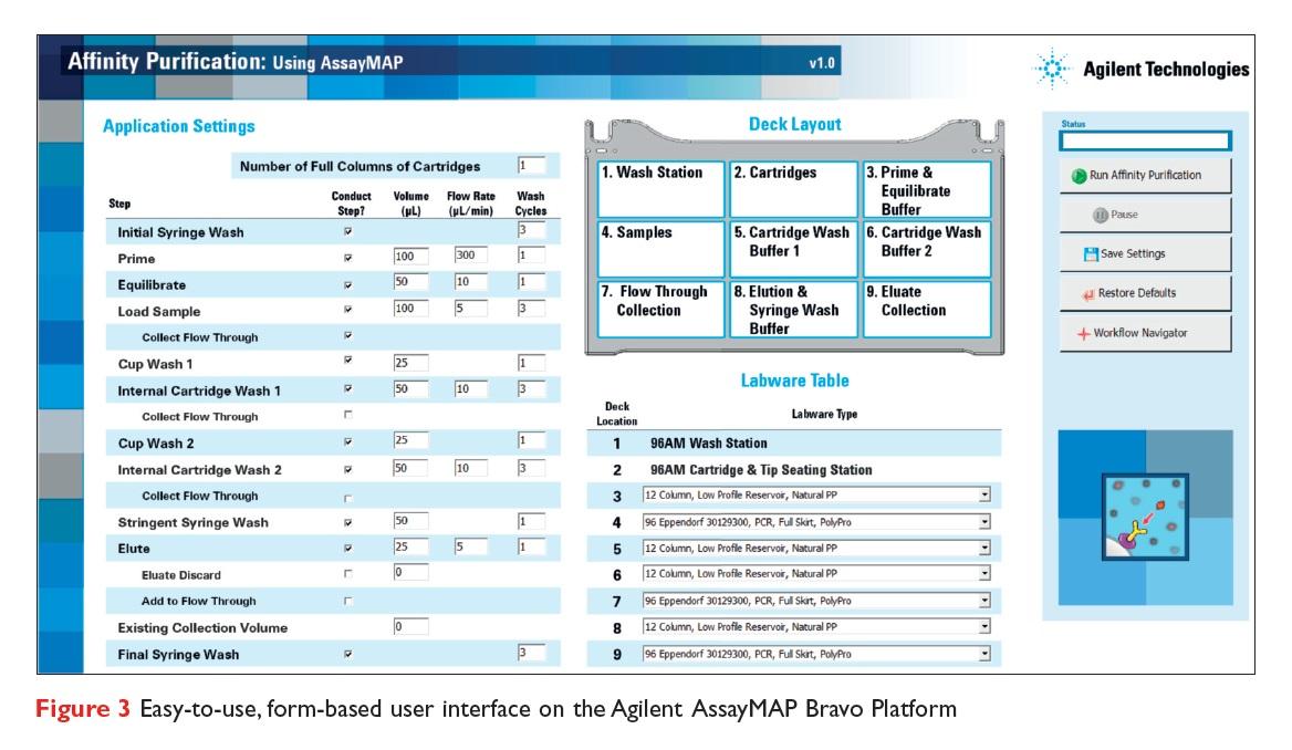 Figure 3 Easy to use, form-based user interface on the Agilent AssayMAP Bravo Platform